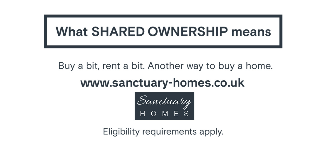 An image showing what Shared Ownership means