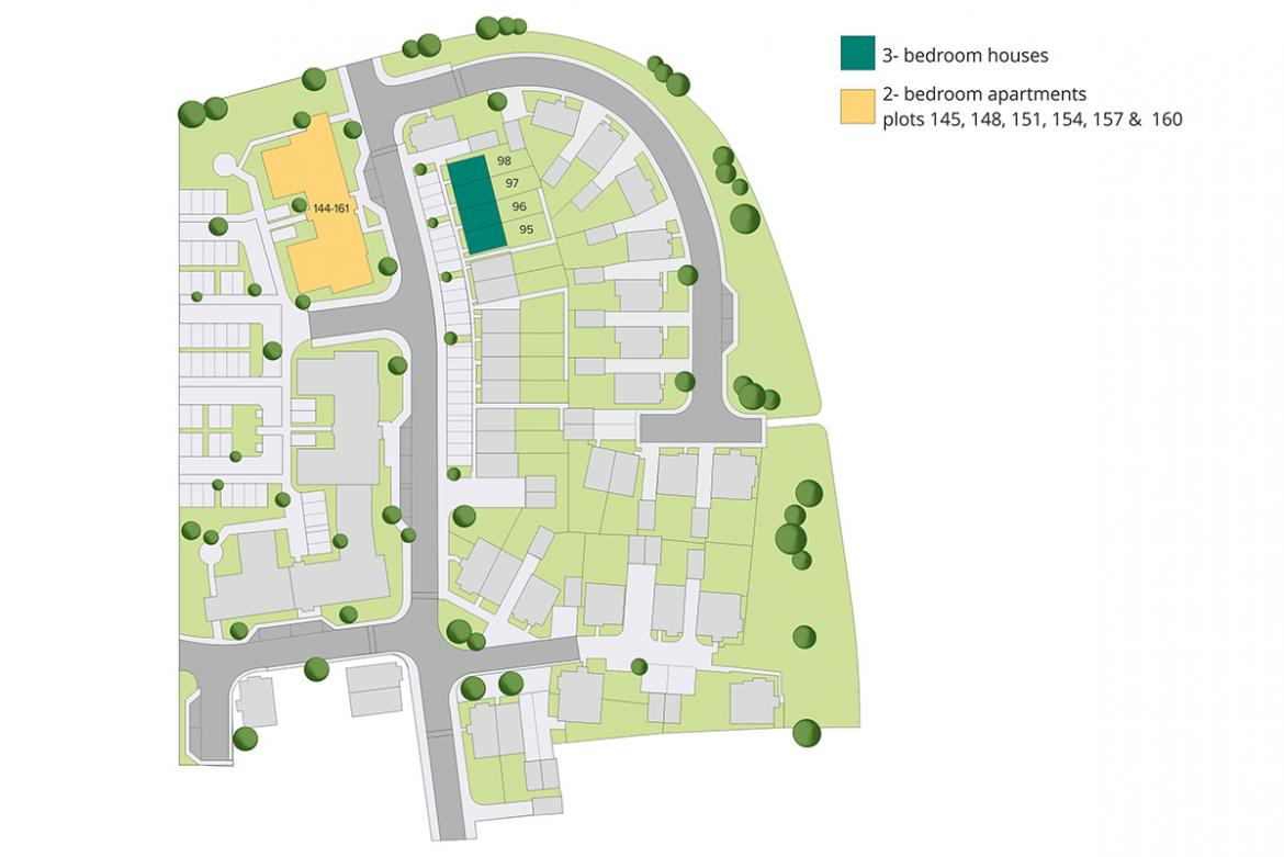 Orchard View Development Plan